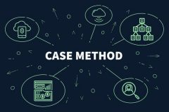 case-method